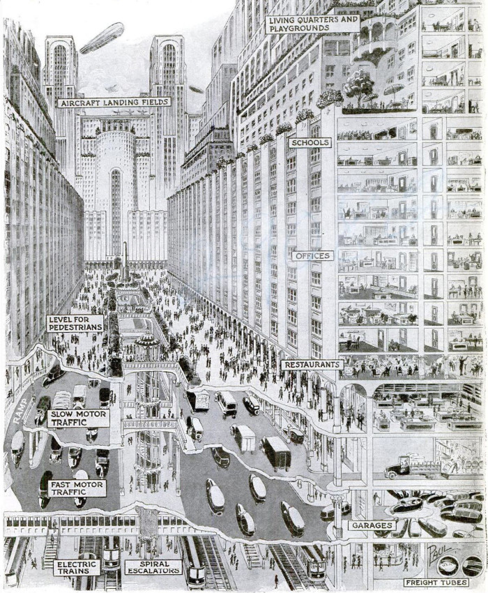 Technological predictions: 1903 - 1970